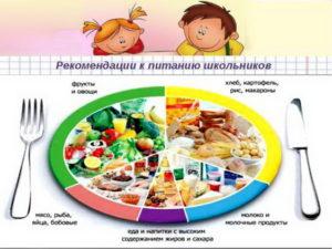 Рацион питания учеников