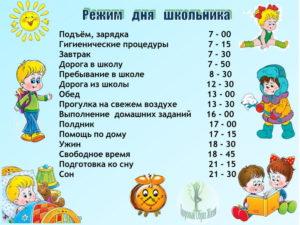Распорядок дня школьника