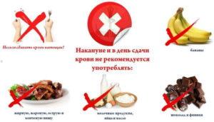 Ограничения в питании будущего донора