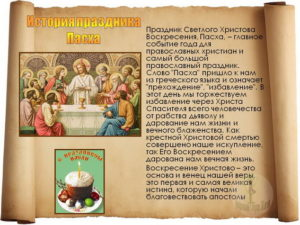 История возникновения праздника пасхи